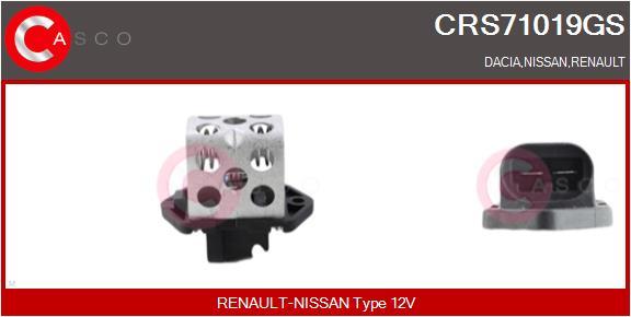 Resistance ventilateur (X1)